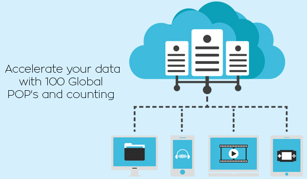 Hello2hosting Cloud CDN
